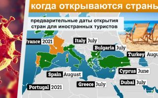 Стало известно когда страны Европы откроют границы для туристов