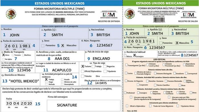 Миграционная карта Мексики