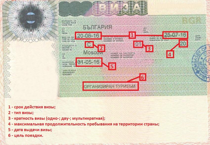 Как читать болгарскую визу