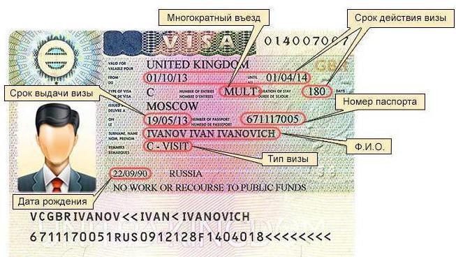 Как читать английскую визу