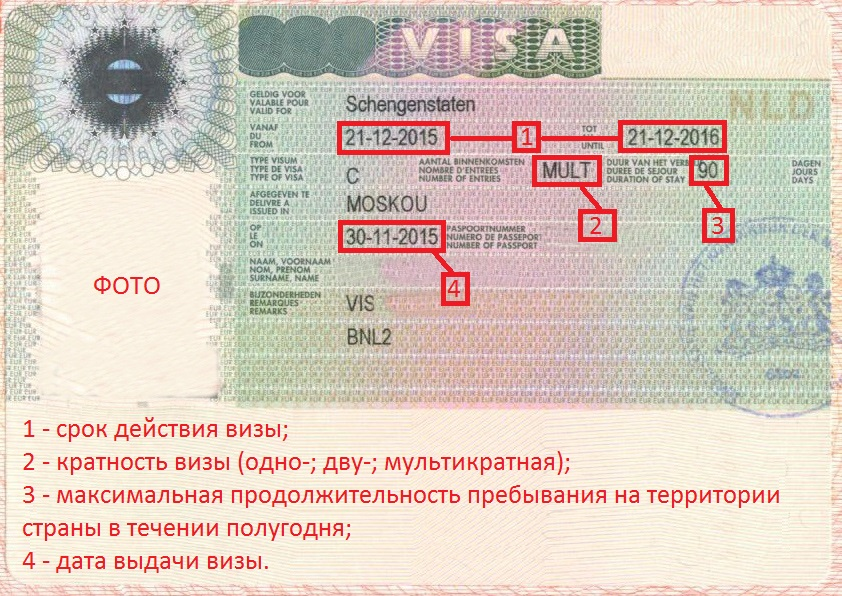 На сколько дают визу в Голландию