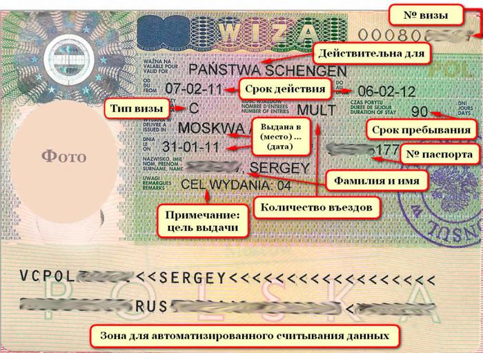 Как читать польскую визу