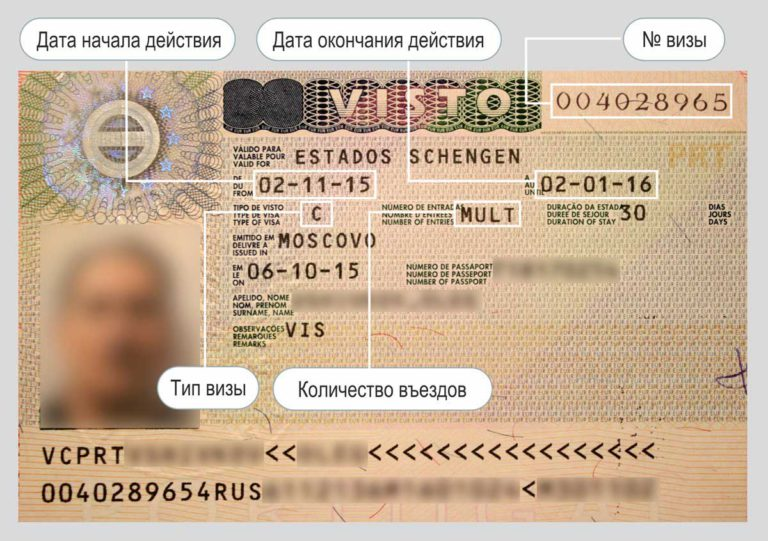Как правильно читать португальскую визу