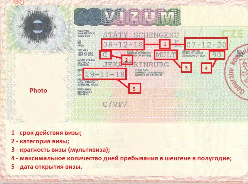 Как правильно читать чешскую визу