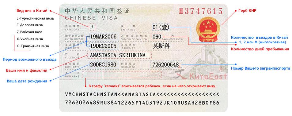 Как правильно читать китайскую визу