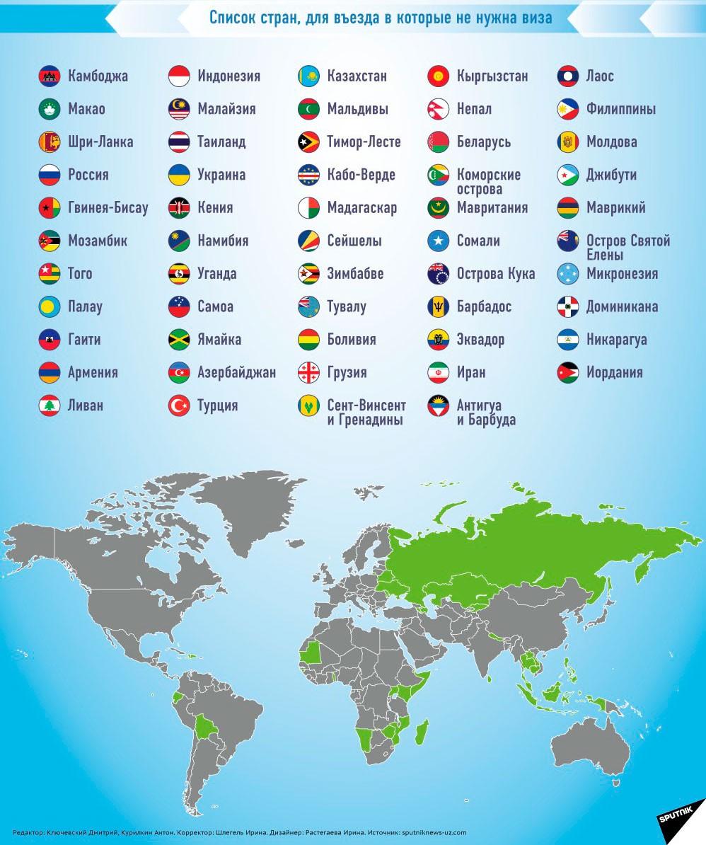 Безвизовые страны для Узбекистана