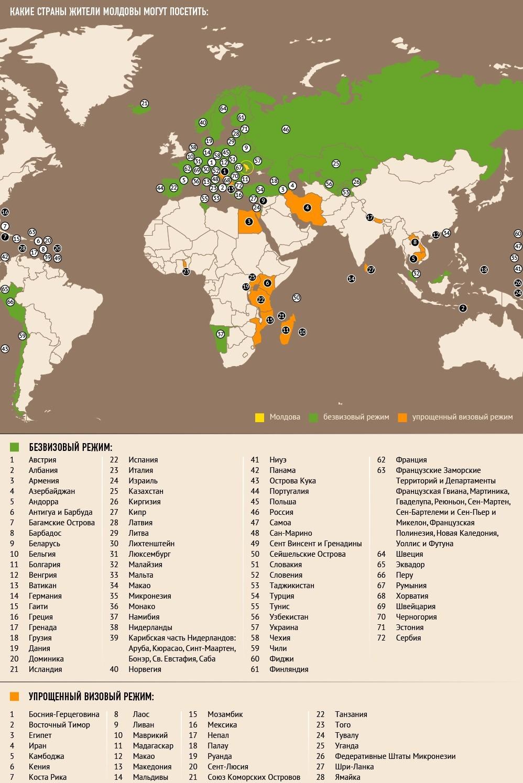Безвизовые страны для граждан Молдовы на карте