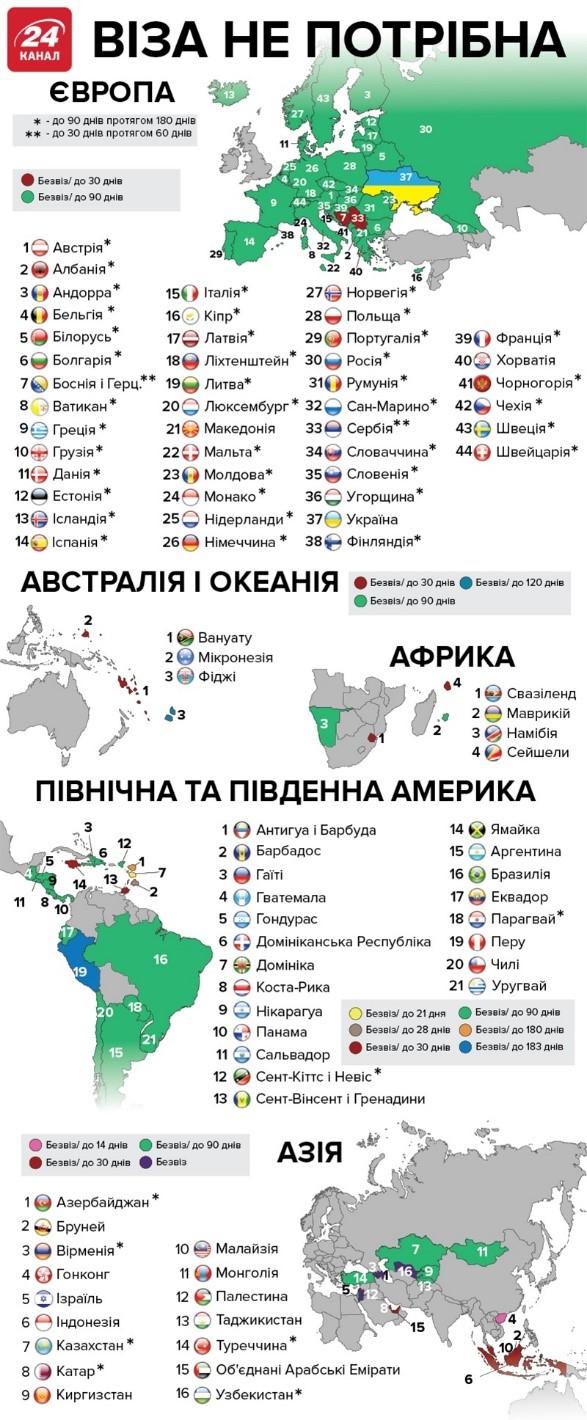 Карта безвизовых стран для украинцев 2020